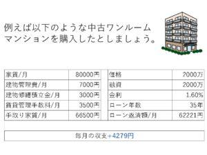 新築ワンルームマンション投資の収支シミュレーション例