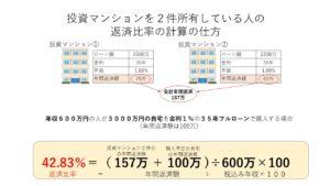 投資マンション所有者の返済比率の計算