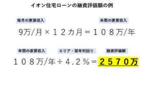 イオン住宅ローンの融資評価額の例